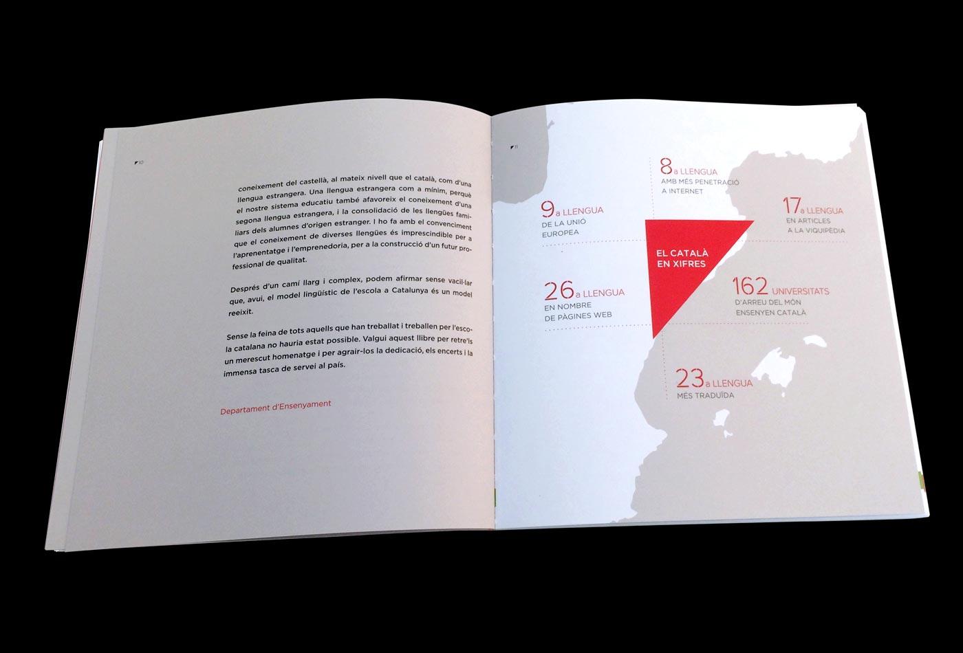 generalitat-de-catalunya-llibre-catala-creartiva