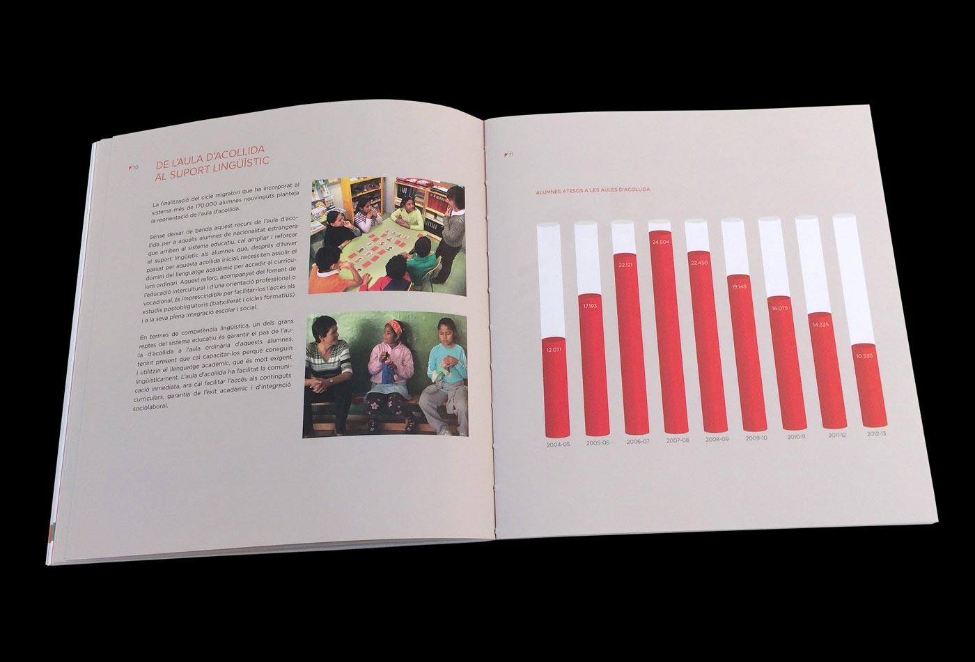 llibre-catala-generalitat-creartiva-escolallibre-catala-generalitat-creartiva-escola