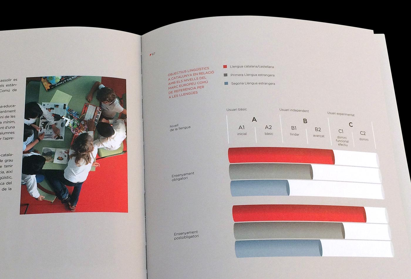 model-exit-llibre-catala-generalitat